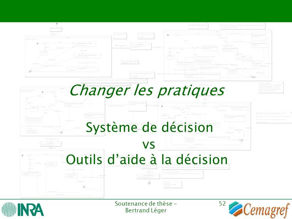 Système de décision vs Outils d'aide à la décision