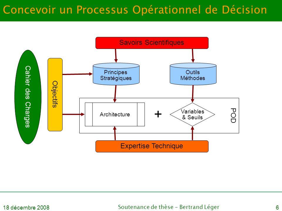 Concevoir un Processus Opérationnel de Décision