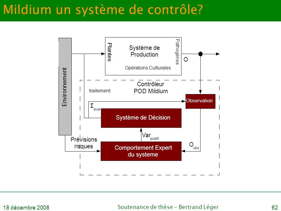 Mildium un système de contrôle