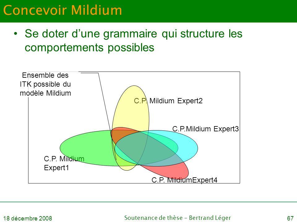 Concevoir Mildium Se doter d'une grammaire qui structure les comportements possibles. Ensemble des ITK possible du modèle Mildium.