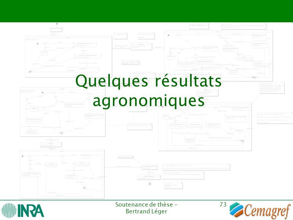 Quelques résultats agronomiques