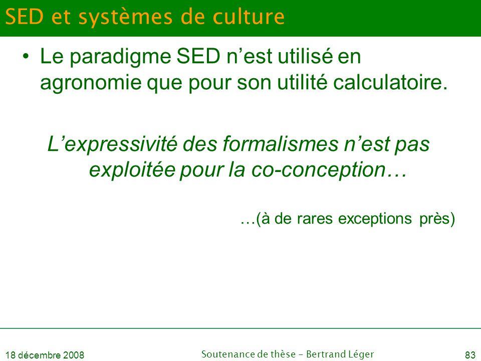 SED et systèmes de culture