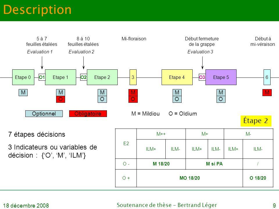 Période Objectif Nb d'obs Décisions