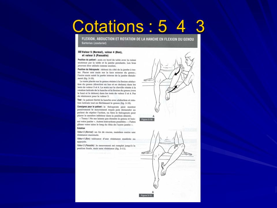 Cotations : 5 4 3
