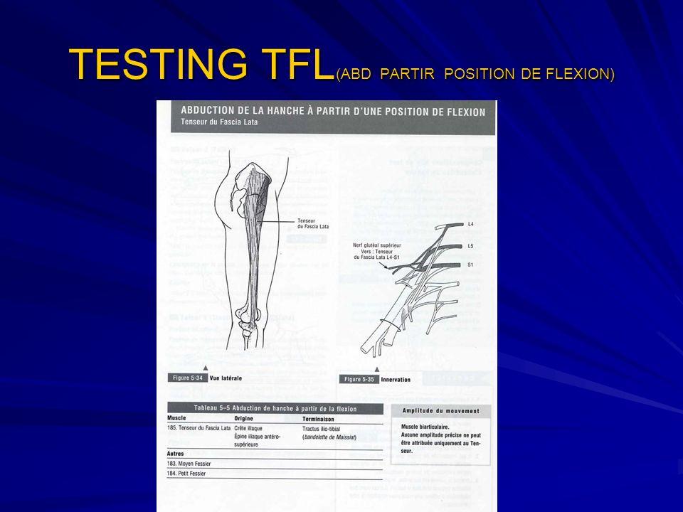 TESTING TFL(ABD PARTIR POSITION DE FLEXION)