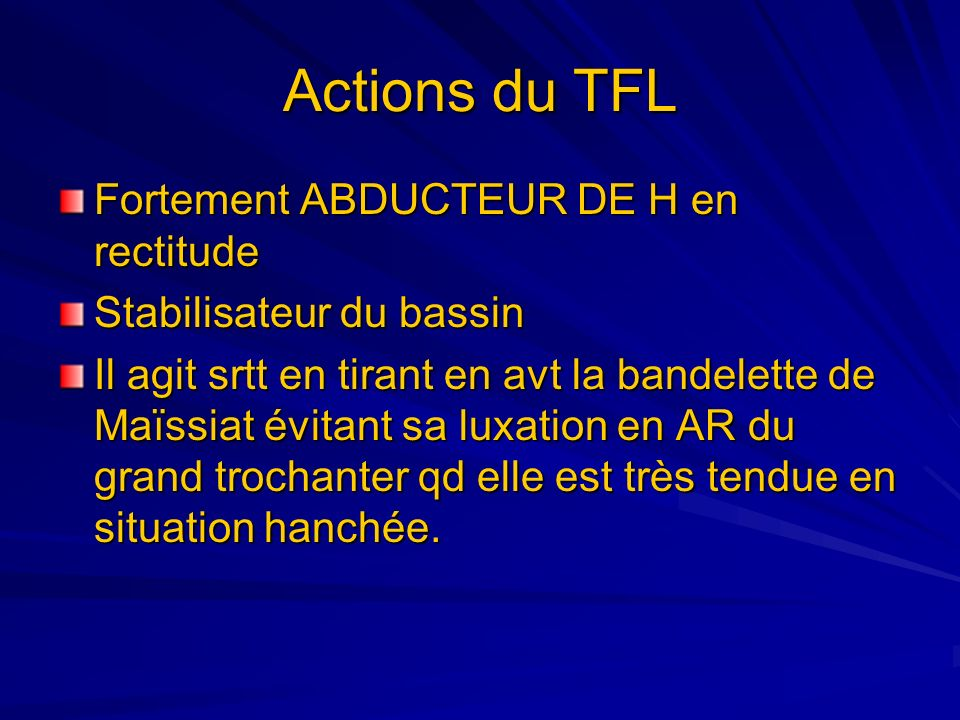 Actions du TFL Fortement ABDUCTEUR DE H en rectitude