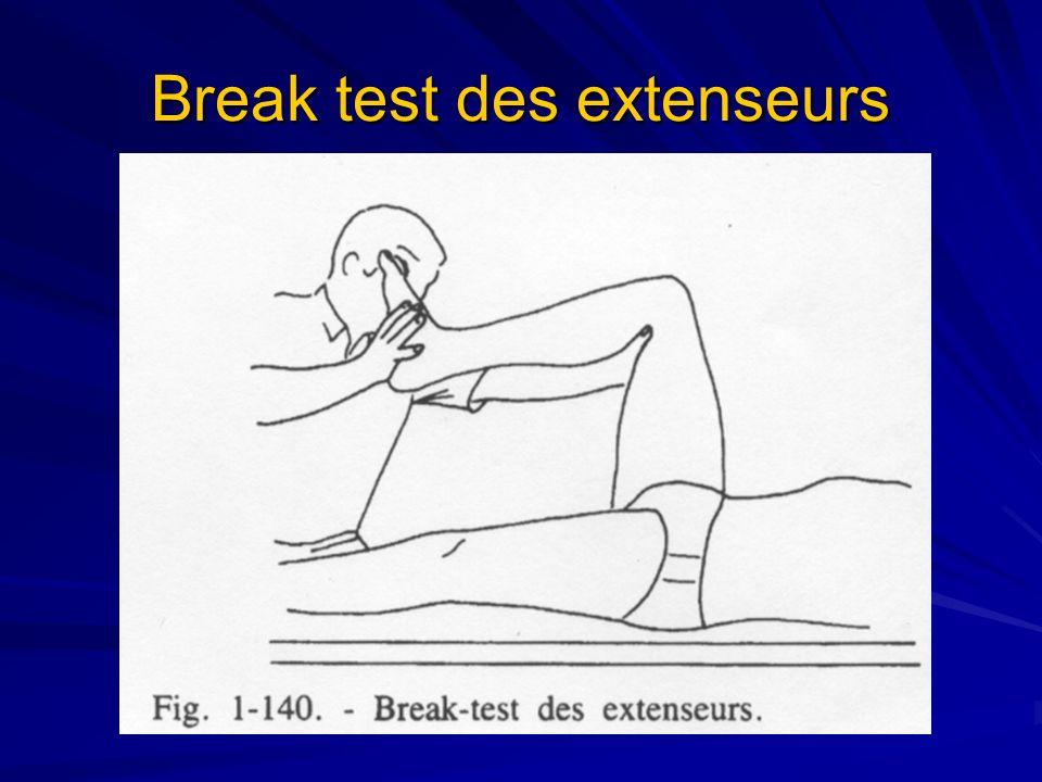 Break test des extenseurs