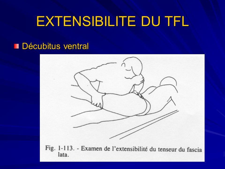 EXTENSIBILITE DU TFL Décubitus ventral