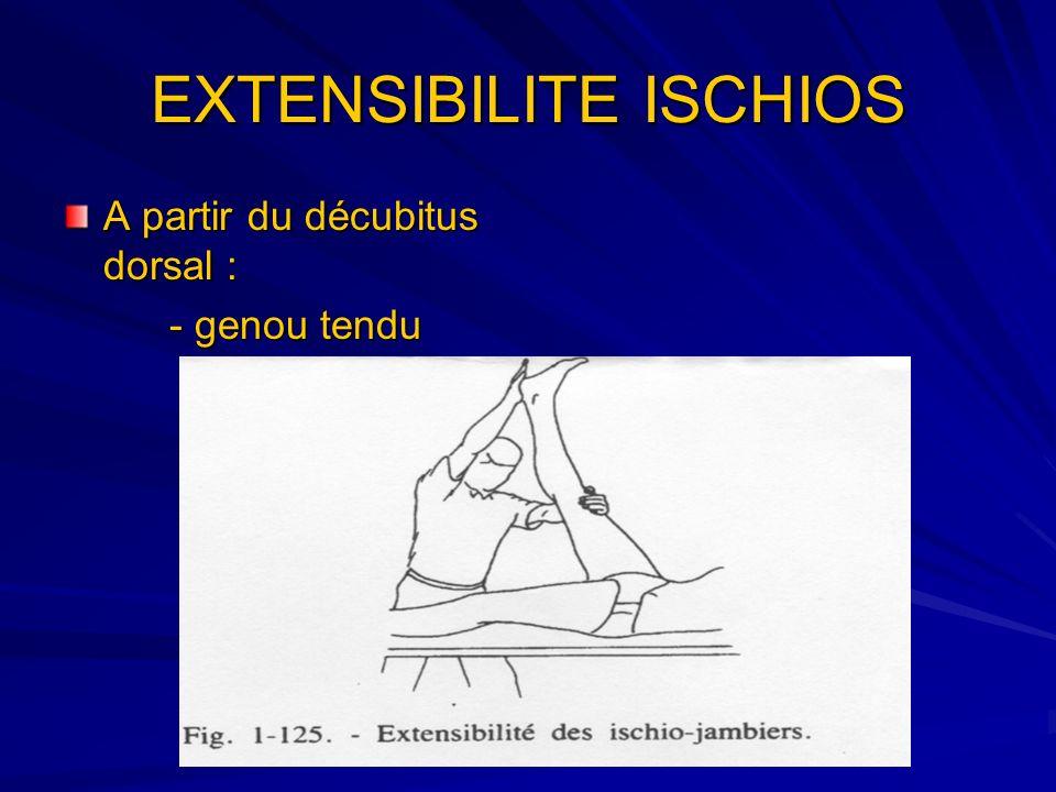 EXTENSIBILITE ISCHIOS