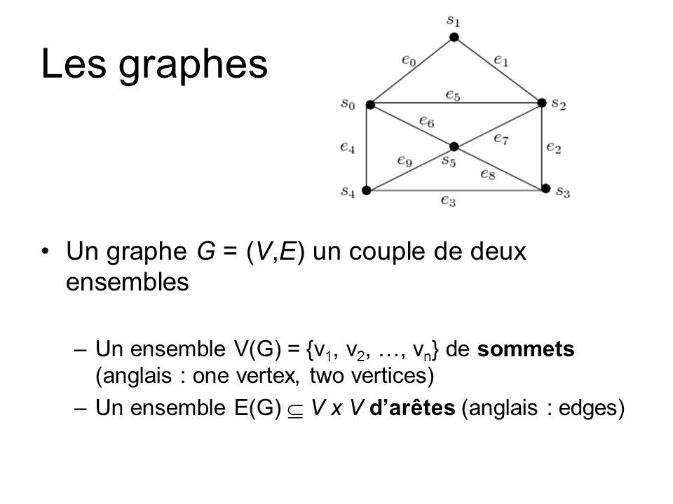 Les graphes Un graphe G = (V,E) un couple de deux ensembles