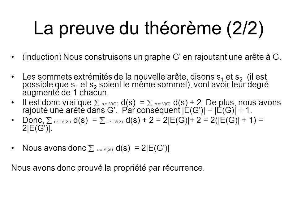La preuve du théorème (2/2)