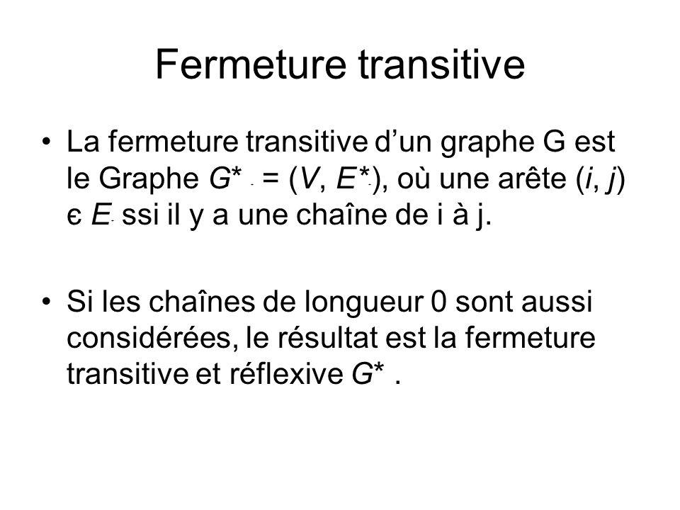 Fermeture transitiveLa fermeture transitive d'un graphe G est le Graphe G* + = (V, E*+), où une arête (i, j) є E+ ssi il y a une chaîne de i à j.