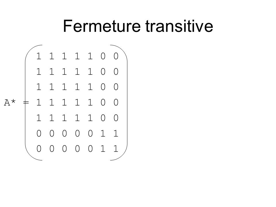 Fermeture transitive 1 1 1 1 1 0 0 A* = 1 1 1 1 1 0 0 0 0 0 0 0 1 1