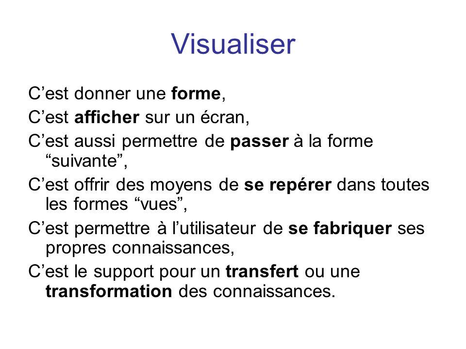 Visualiser C'est donner une forme, C'est afficher sur un écran,
