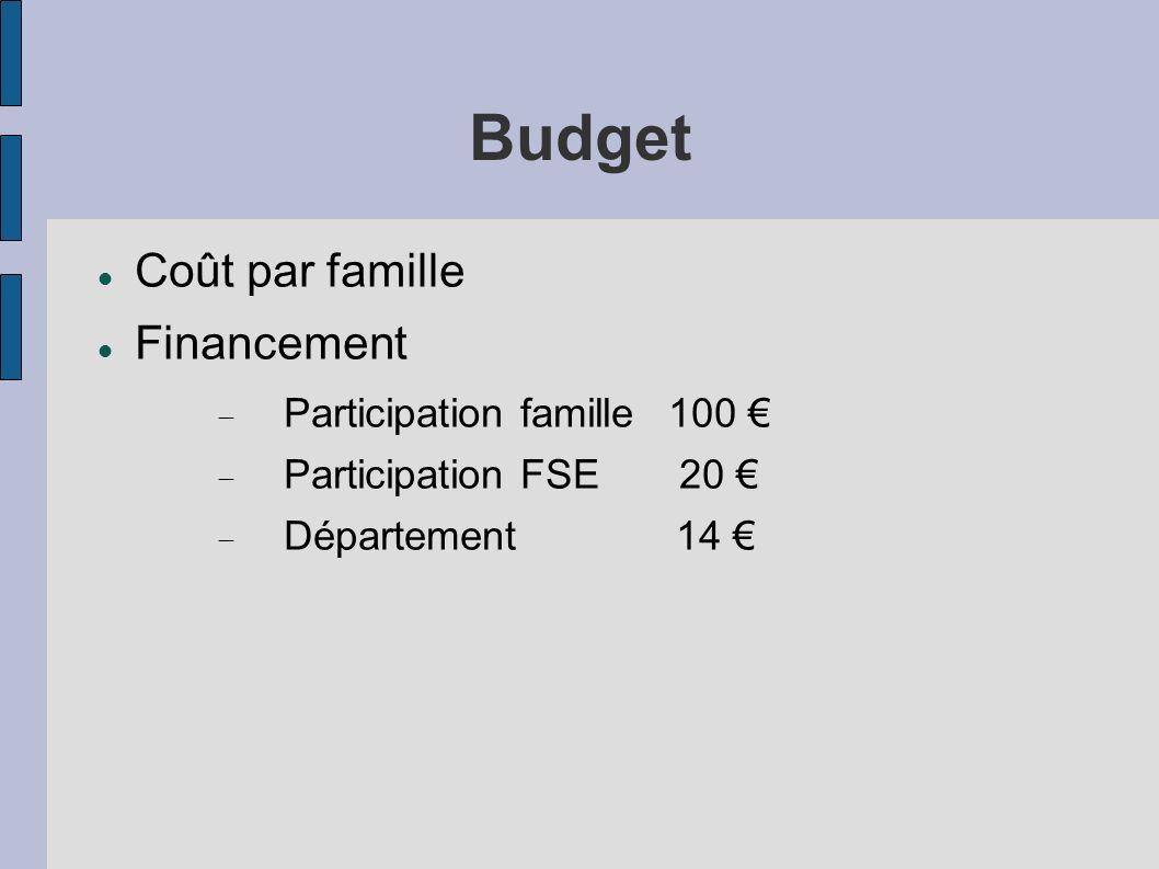 Budget Coût par famille Financement Participation famille 100 €