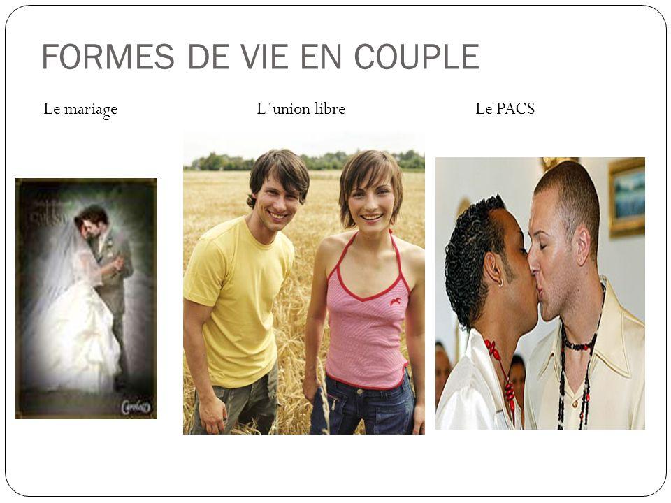 FORMES DE VIE EN COUPLE Le mariage L´union libre Le PACS.