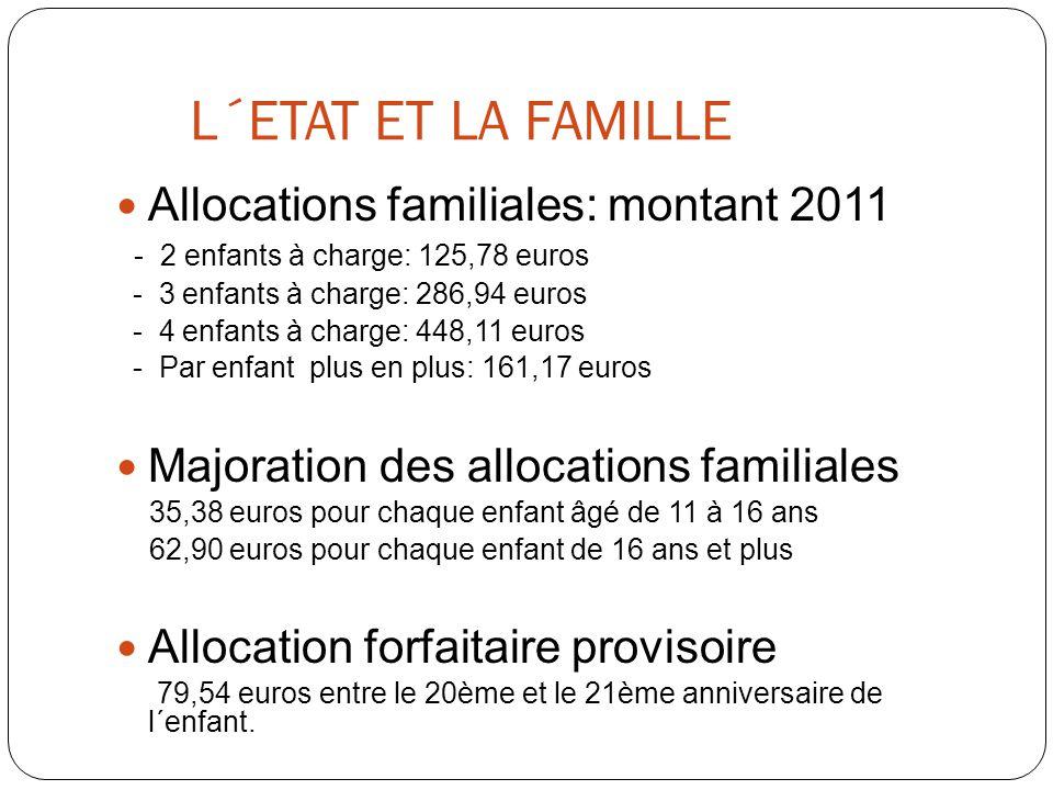 L´ETAT ET LA FAMILLE Allocations familiales: montant 2011