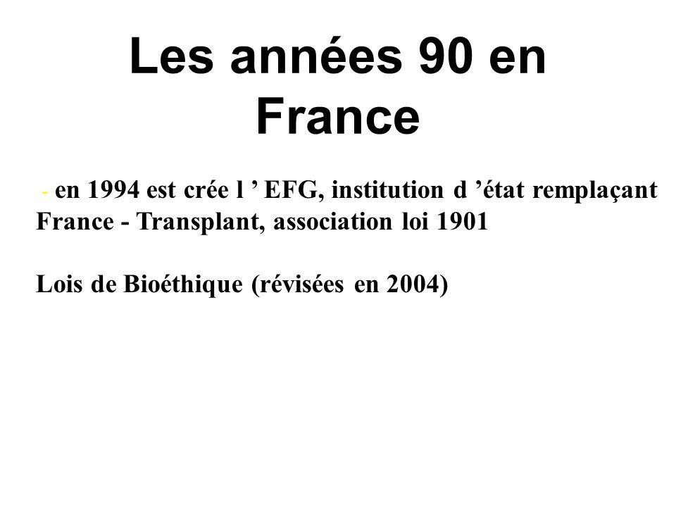 Les années 90 en France France - Transplant, association loi 1901