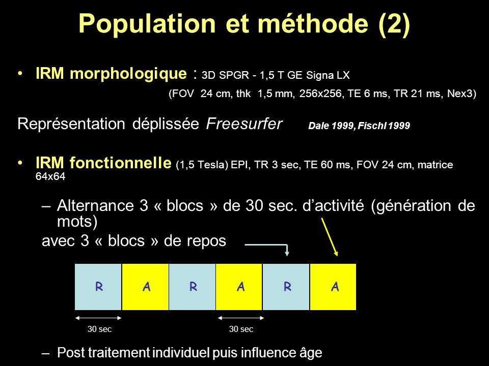 Population et méthode (2)