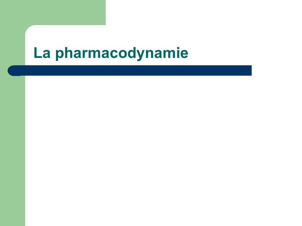 La pharmacodynamie