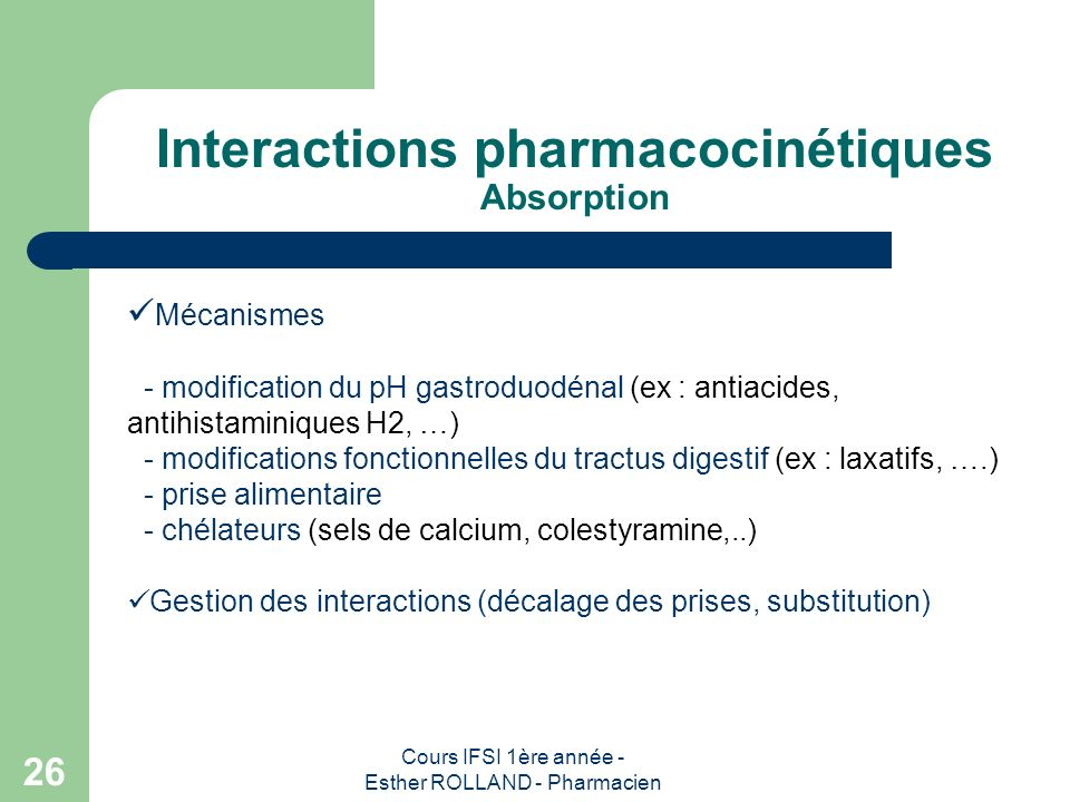 Interactions pharmacocinétiques Absorption
