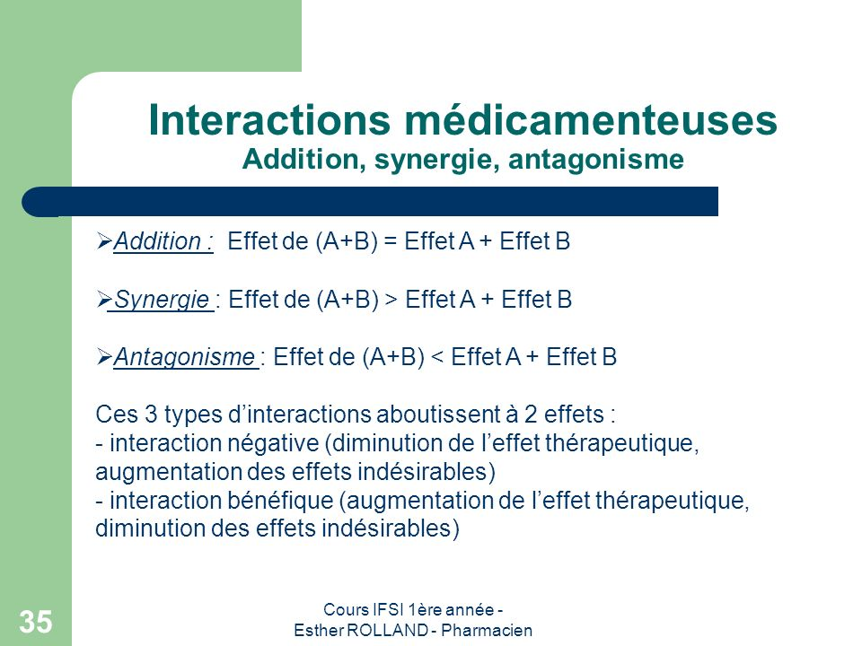 Interactions médicamenteuses Addition, synergie, antagonisme