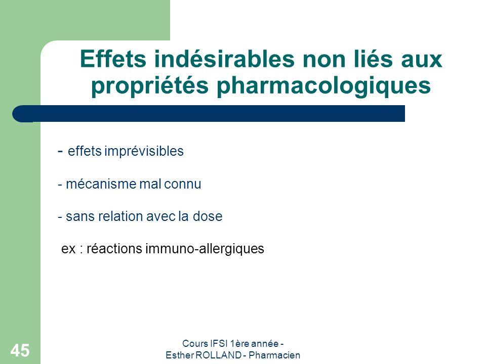 Effets indésirables non liés aux propriétés pharmacologiques