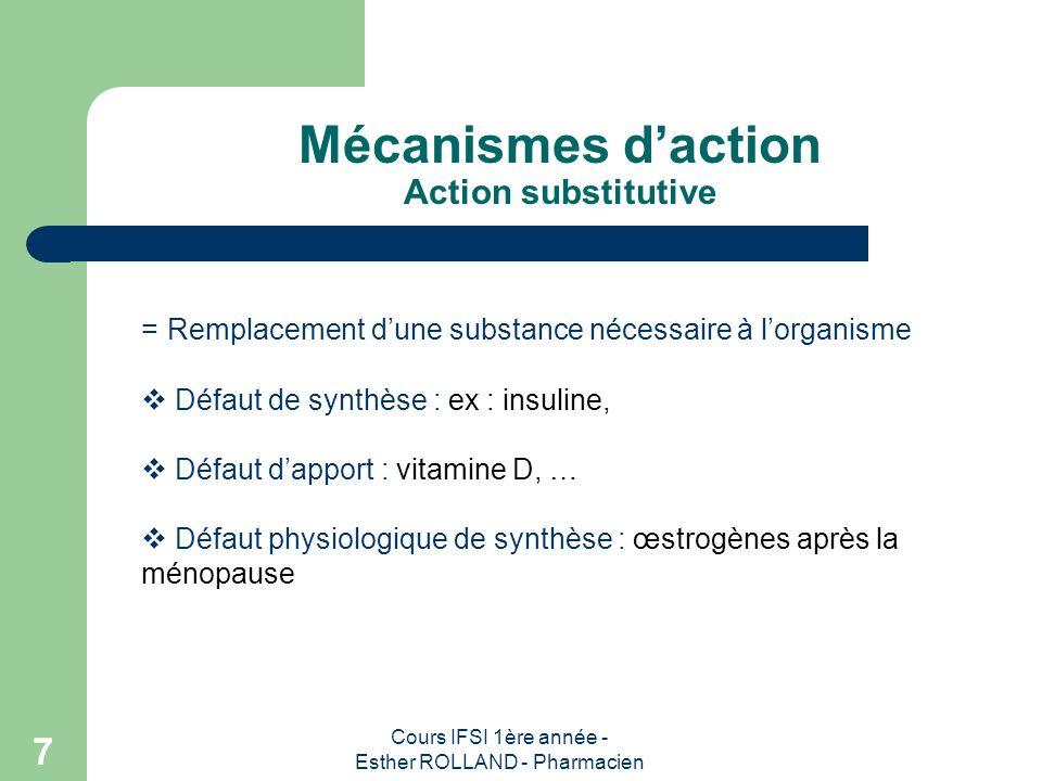Mécanismes d'action Action substitutive