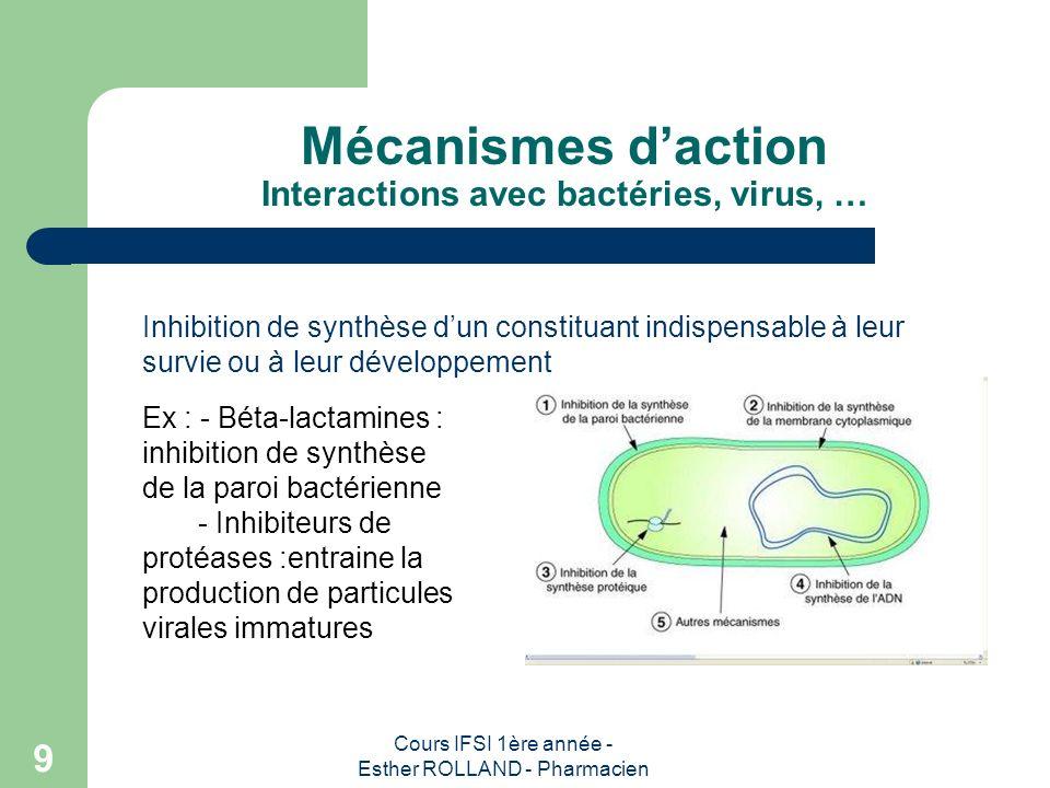 Mécanismes d'action Interactions avec bactéries, virus, …