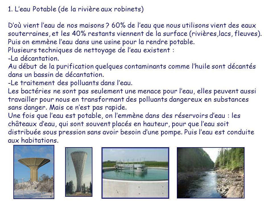 1. L'eau Potable (de la rivière aux robinets)