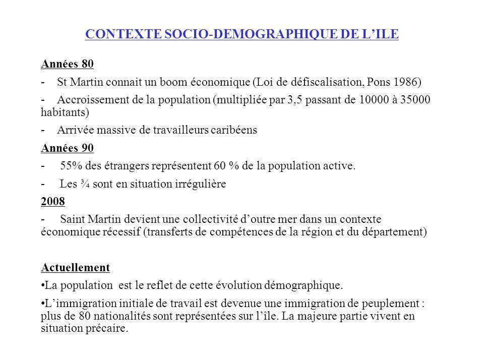 CONTEXTE SOCIO-DEMOGRAPHIQUE DE L'ILE