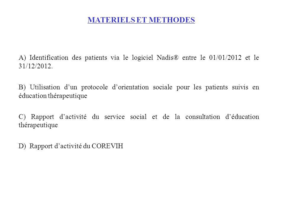 MATERIELS ET METHODES A) Identification des patients via le logiciel Nadis® entre le 01/01/2012 et le 31/12/2012.
