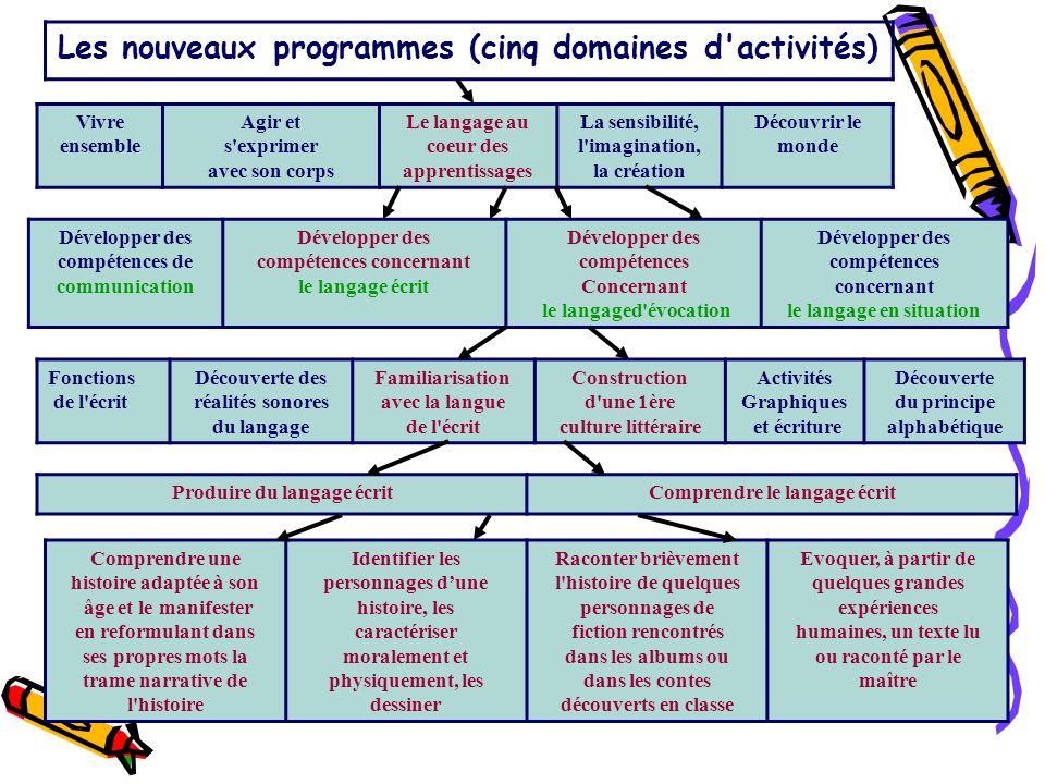 Les nouveaux programmes (cinq domaines d activités)