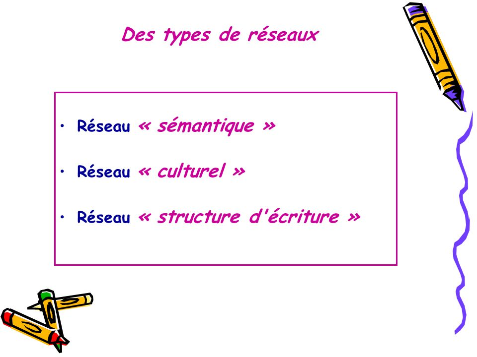 Des types de réseaux Réseau « sémantique » Réseau « culturel »