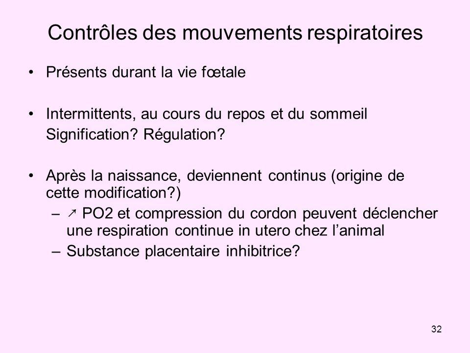 Contrôles des mouvements respiratoires