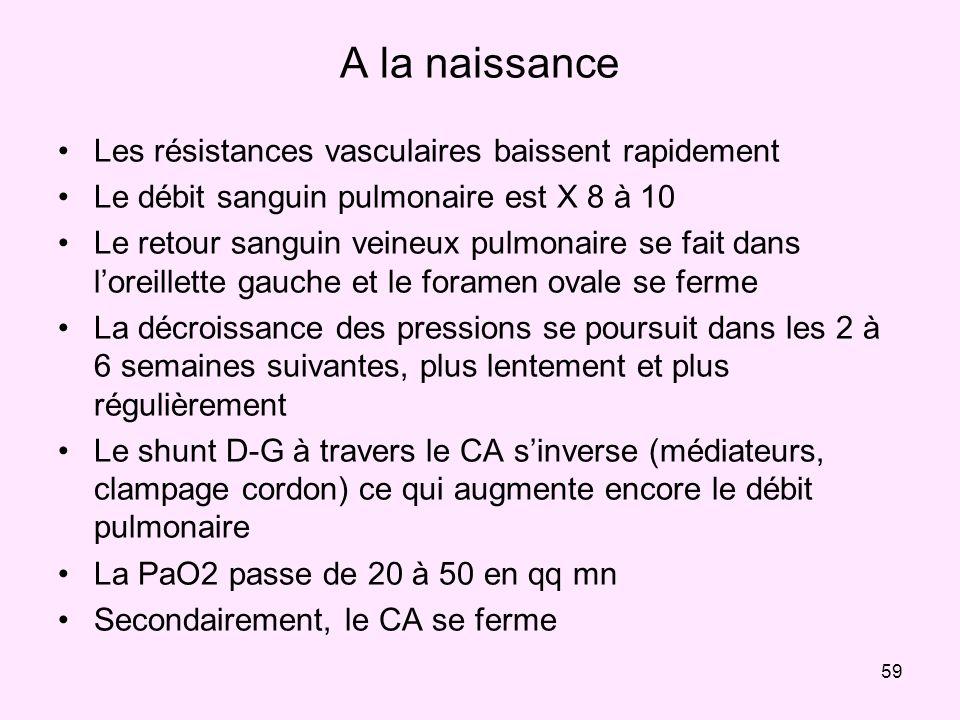 A la naissance Les résistances vasculaires baissent rapidement
