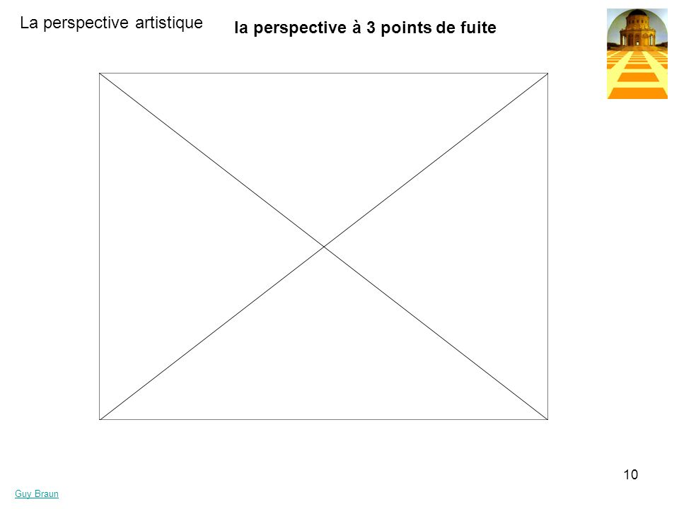 la perspective à 3 points de fuite