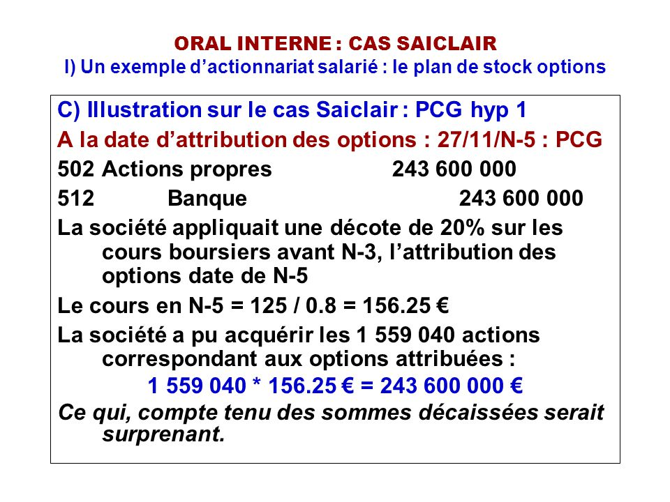 C) Illustration sur le cas Saiclair : PCG hyp 1