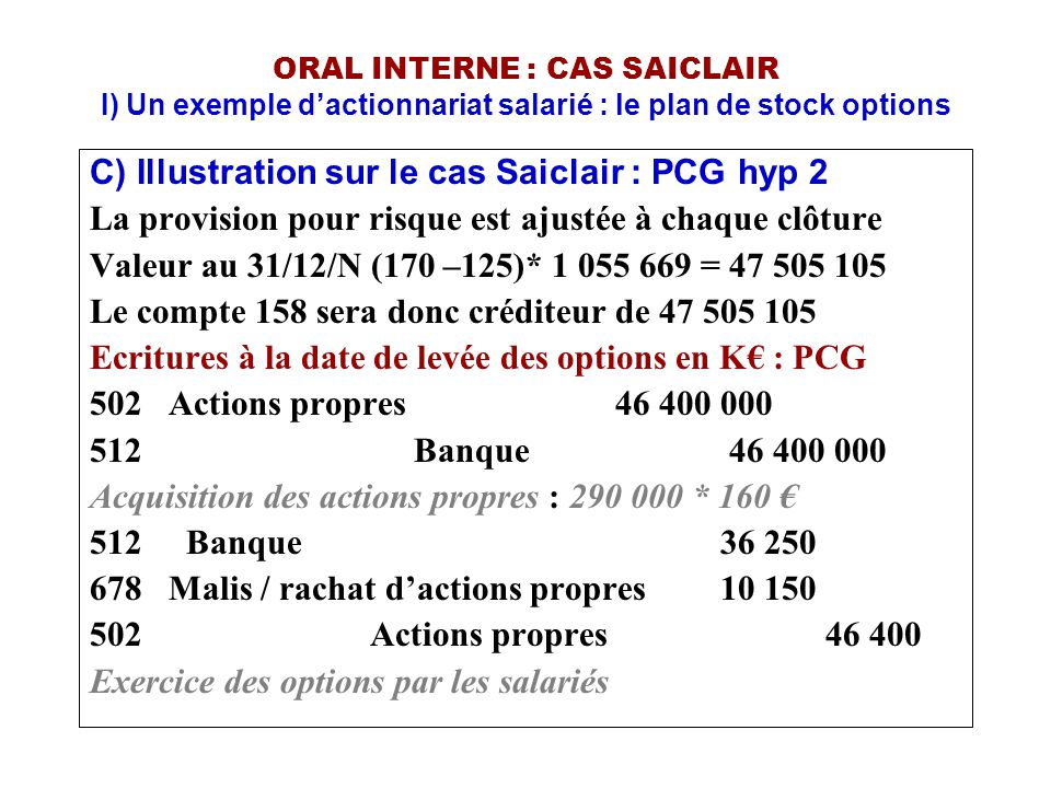 C) Illustration sur le cas Saiclair : PCG hyp 2