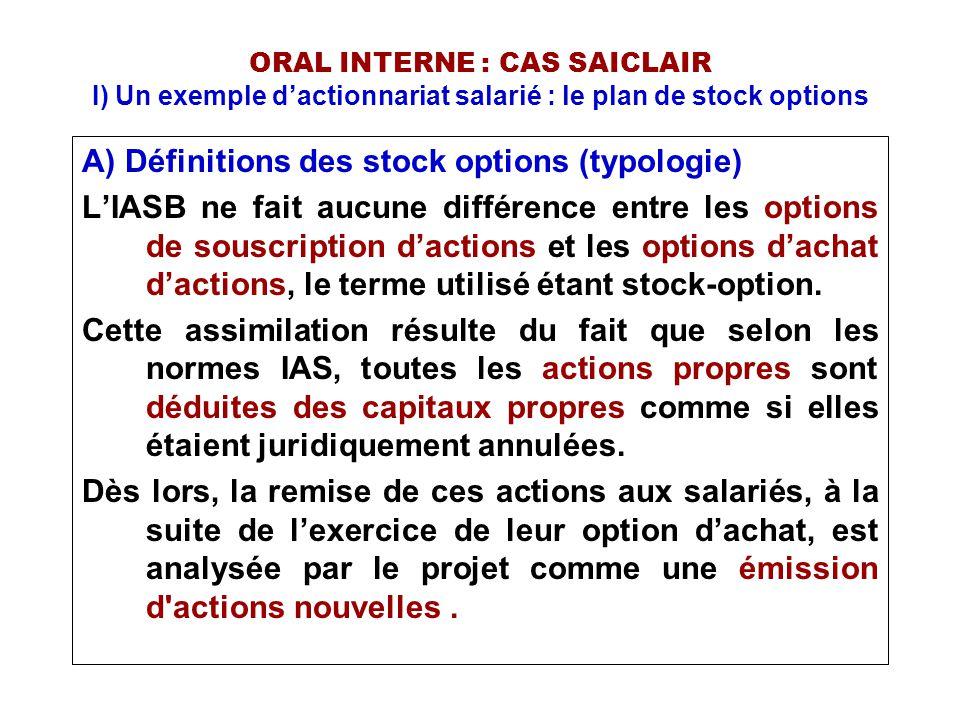A) Définitions des stock options (typologie)
