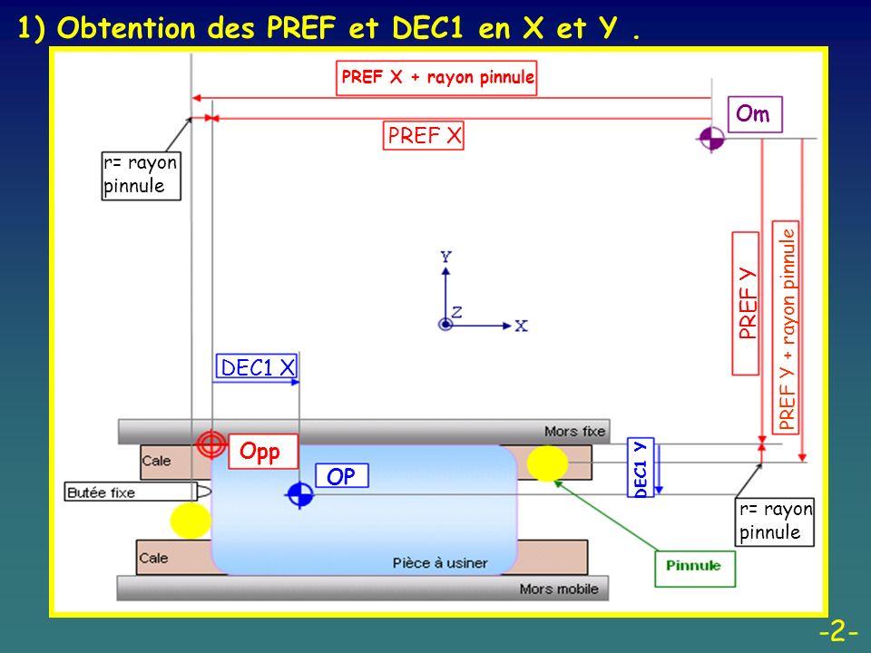 1) Obtention des PREF et DEC1 en X et Y .