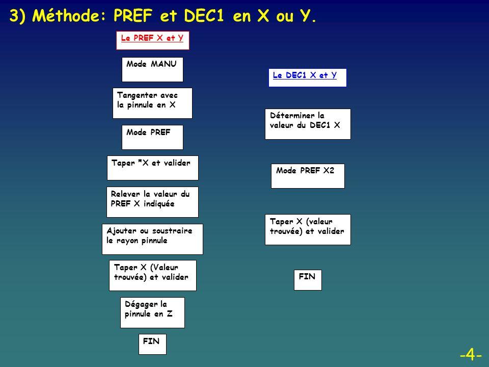 3) Méthode: PREF et DEC1 en X ou Y.