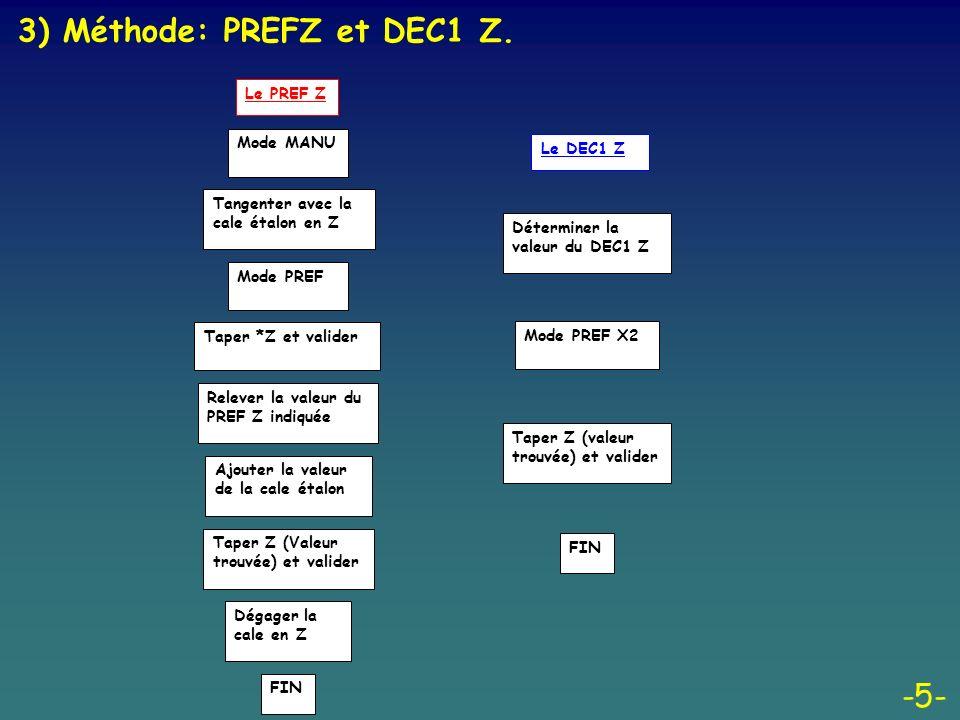 3) Méthode: PREFZ et DEC1 Z.