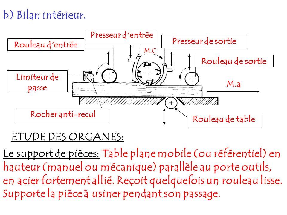 b) Bilan intérieur. ETUDE DES ORGANES: Le support de pièces: