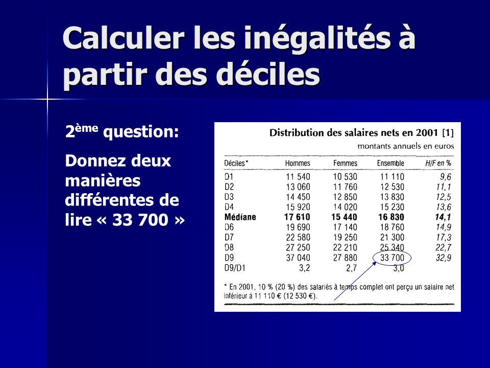 Calculer les inégalités à partir des déciles