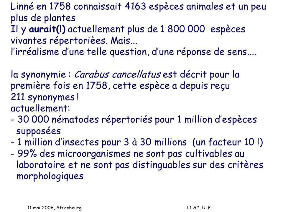 Linné en 1758 connaissait 4163 espèces animales et un peu