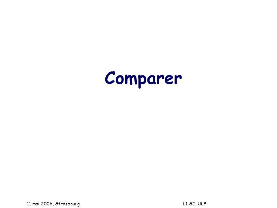 Comparer 11 mai 2006, Strasbourg L1 S2, ULP
