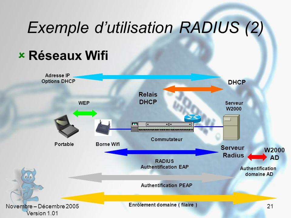 Exemple d'utilisation RADIUS (2)