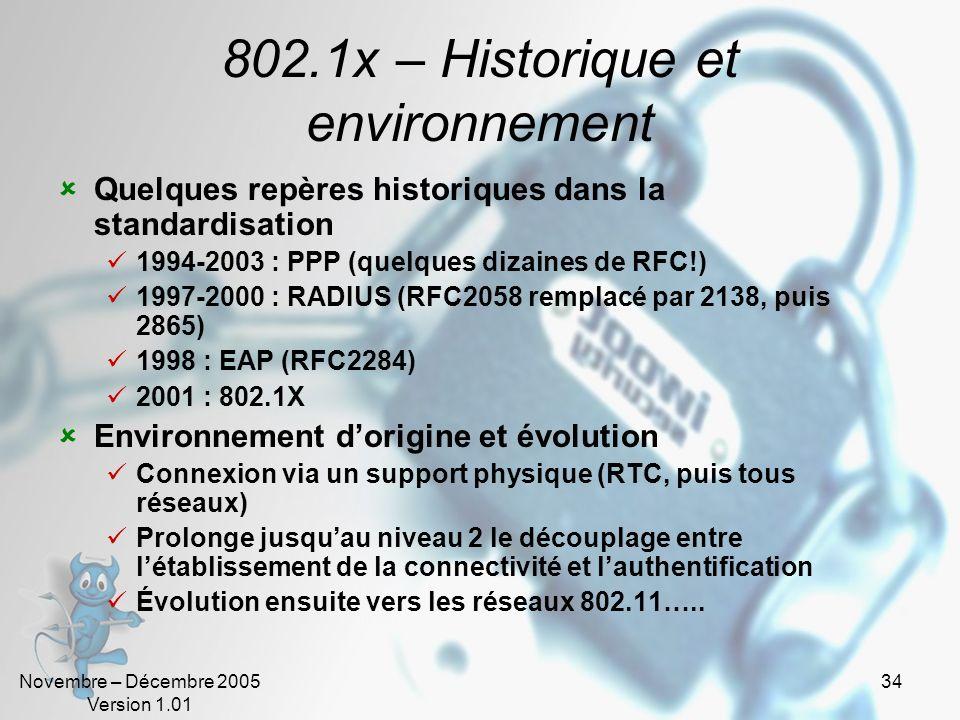 802.1x – Historique et environnement