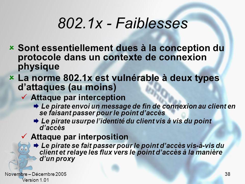 802.1x - Faiblesses Sont essentiellement dues à la conception du protocole dans un contexte de connexion physique.